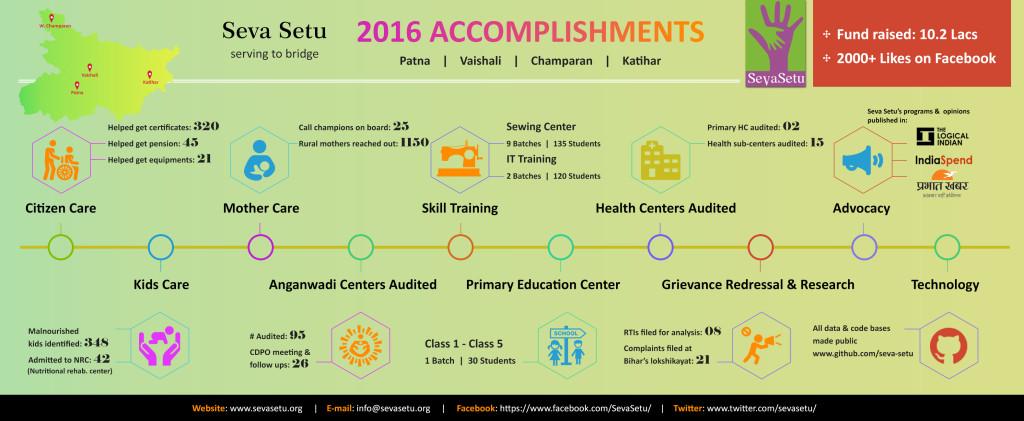 infographic-final-dec-2016